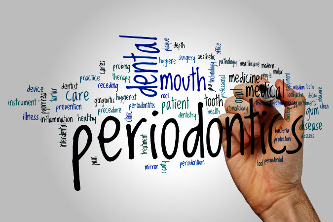Periodontics word image in blue and black